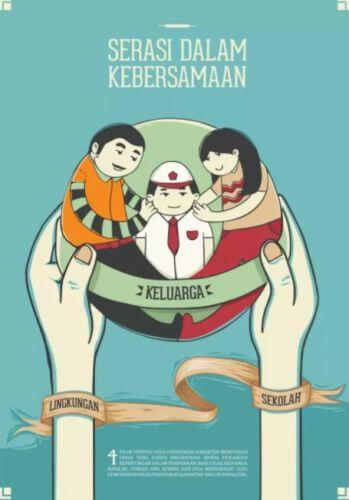200 Contoh Desain Gambar Poster Pendidikan Dan Kesehatan Lengkap