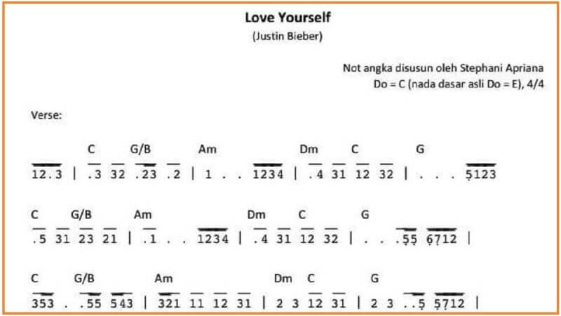 Note Angka Lagu Barat Love Your Self by Justin Bieber