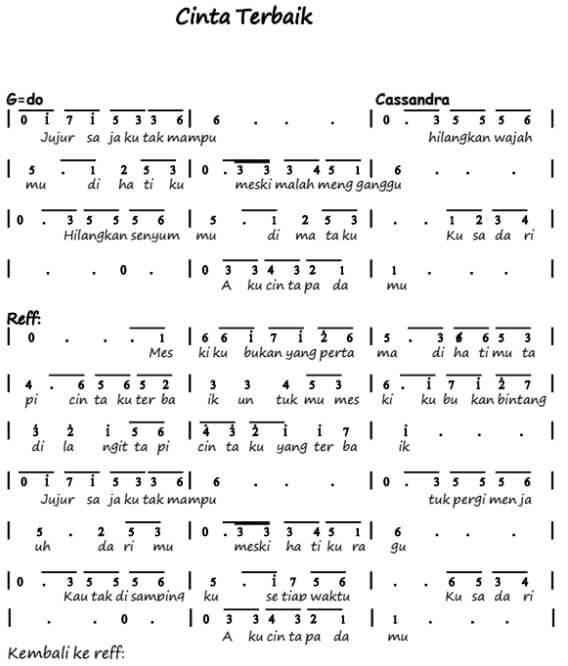 not lagu angka