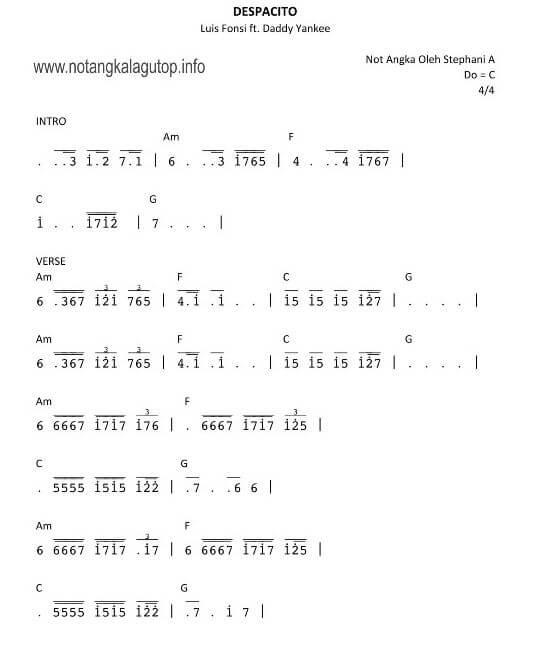 note angka lagu despacito