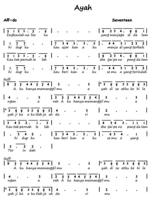 Not piano lagu karna ku selow
