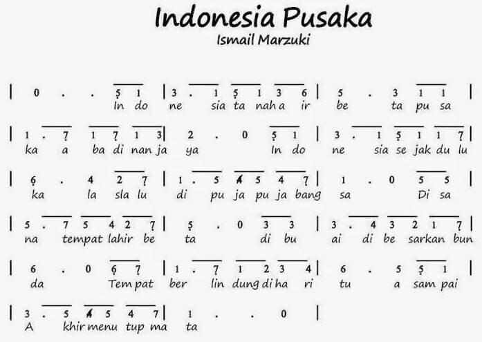 note lagu indonesia pusaka